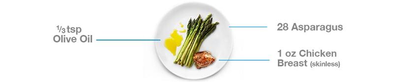 042621-Zone-Diet-Refresh-email--blog22