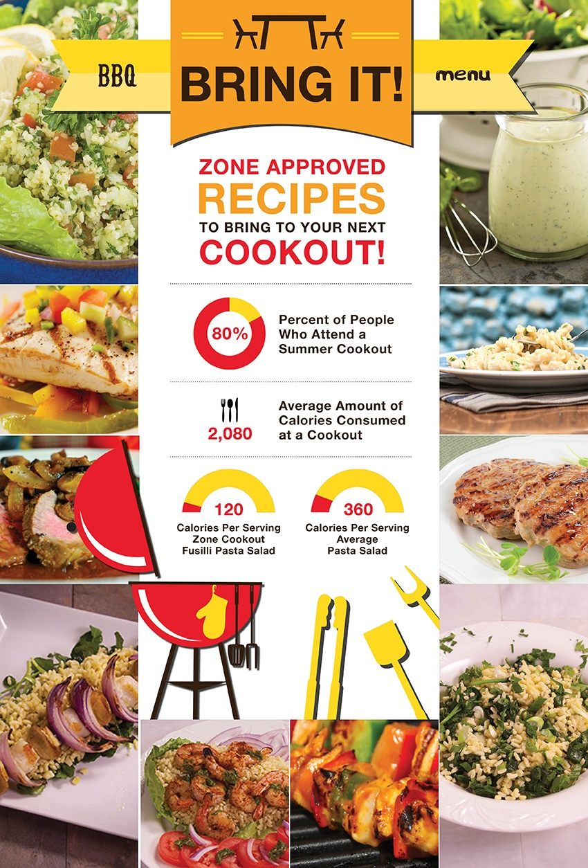 Zone Diet Summer Cookout Recipes