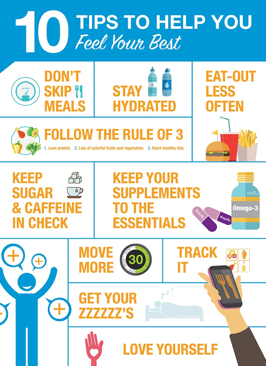 10Tips-BacktoWellness-Blog-Infograph