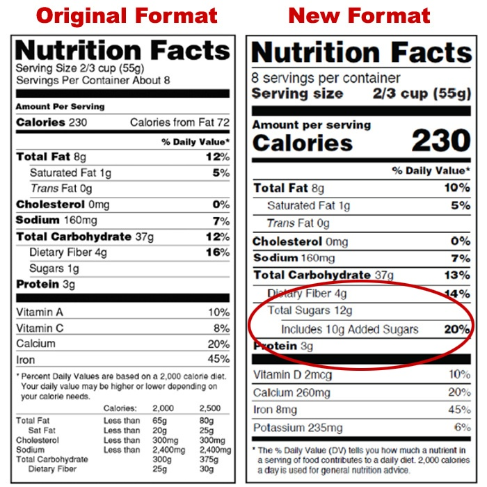 Nutritional Fact Label - Old vs. New