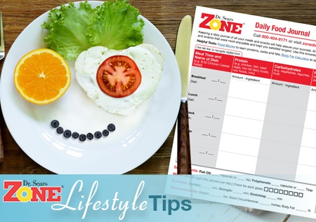 Tips to Change Your Eating Habits