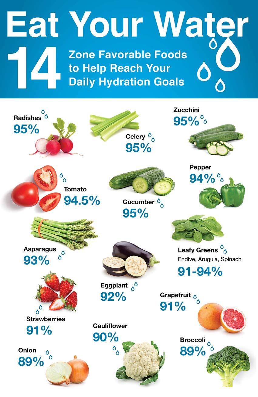 0518-Hydration-Blog2