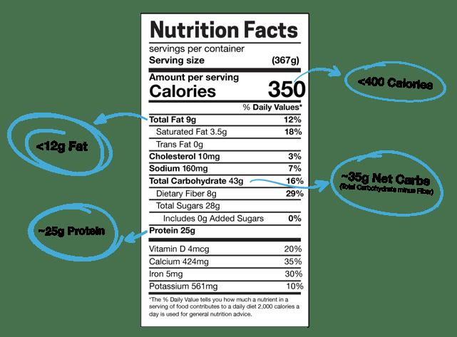 NutritionBOX-2