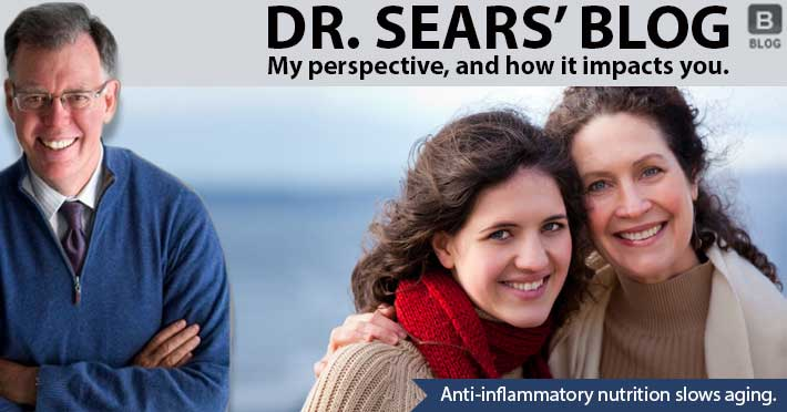 Dr. Sears Blog: Anti-Aging & Beauty