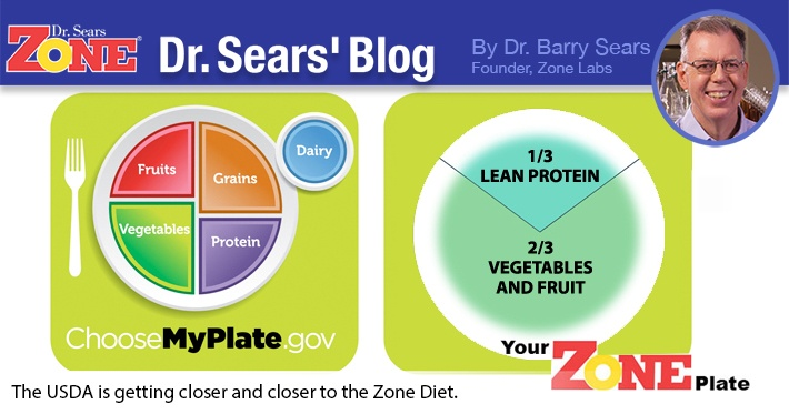 Dr. Sears' Blog: Getting Closer to the Zone All the Time
