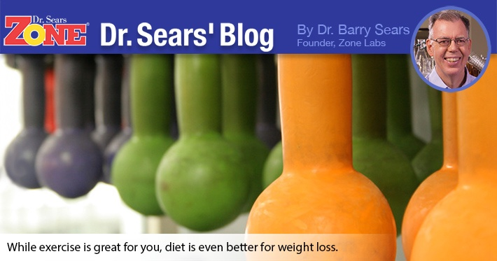 Dr. Sears' Blog: For Losing Weight, Exercise Is Good; Diet Is Better