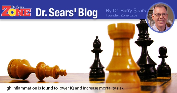 Dr. Sears' Blog: The Link Between Inflammation, Intelligence and Death