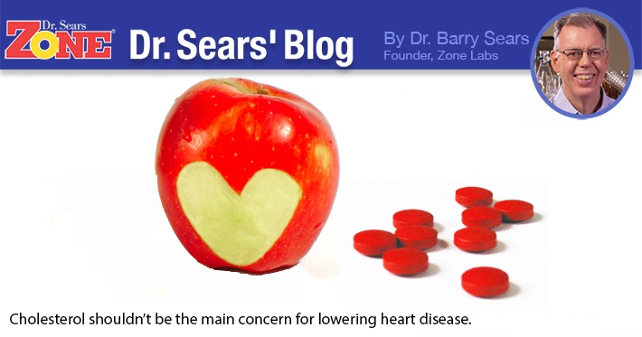 Dr. Sears' Blog: More Cholesterol Madness