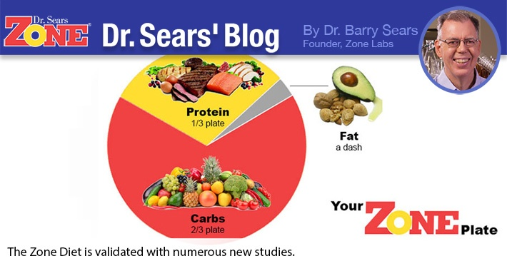 Dr. Sears' Blog: Zone Diet Validation Studies