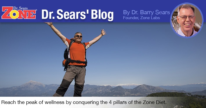 Dr. Sears Blog: Zone Way of Life