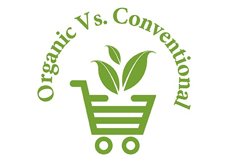 Zone Diet Organic Vs. Conventional
